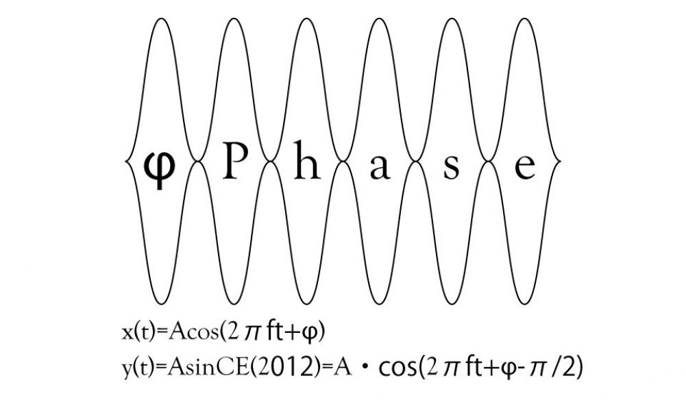 Φ phase